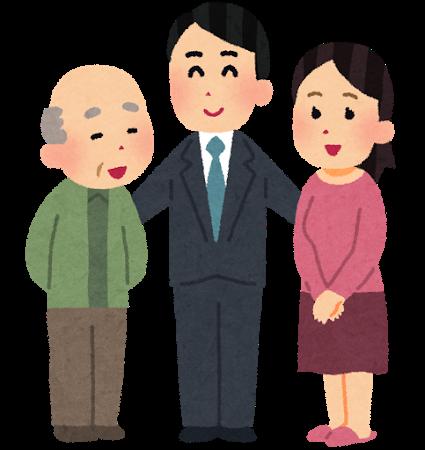 家族信託、受益権